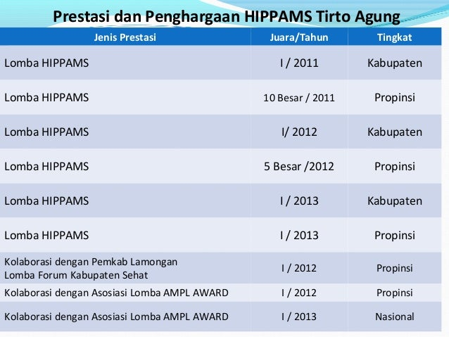 Bahan RAT HIPPAMS Tirto Agung Tahun 2014 Slide 2