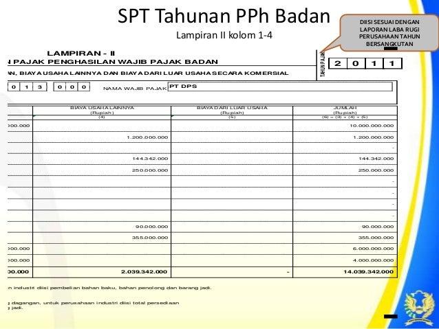Contoh Laporan Keuangan Yayasan Untuk Pajak Kumpulan Contoh Laporan