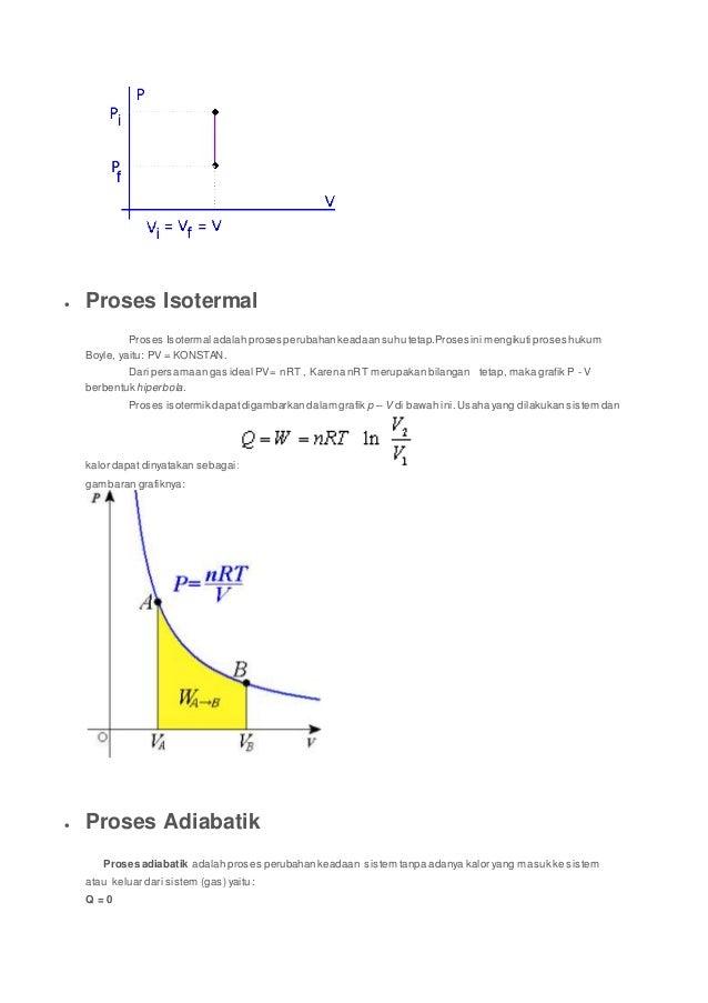 Bahan termodinamika 6 ccuart Choice Image