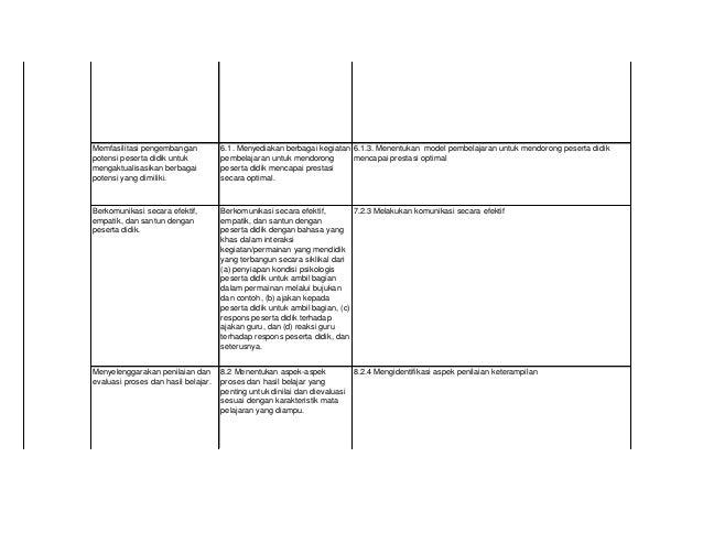 Kisi Kisi Soal Ukg 2015 Bahasa Indonesia