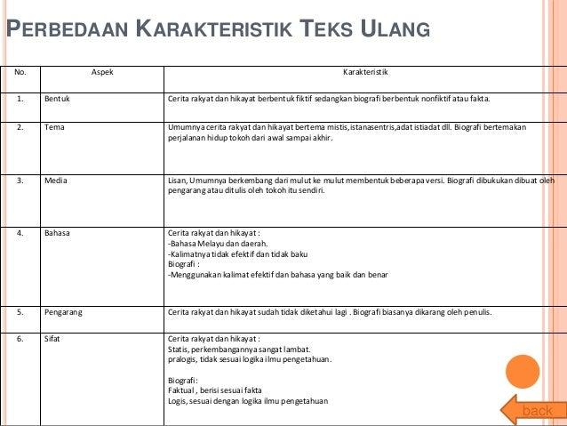 Membandingkan Teks Cerita Ulang