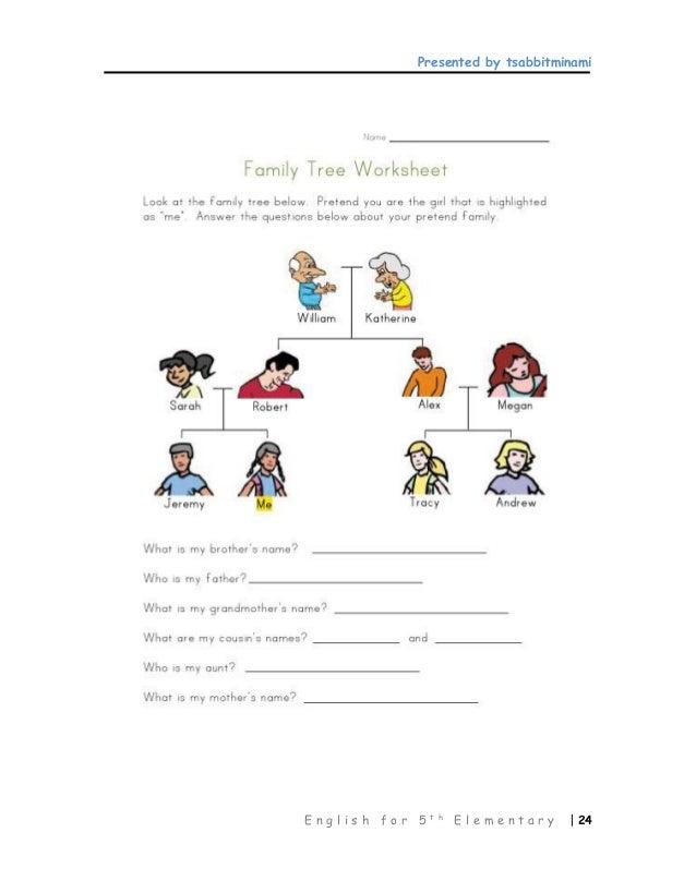 Contoh Soal Bahasa Inggris Tentang Family Tree Dapatkan Contoh