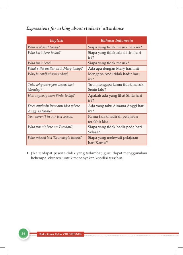 Buku Bahasa Inggris Kelas Smp Mts Kurikulum Download Lengkap