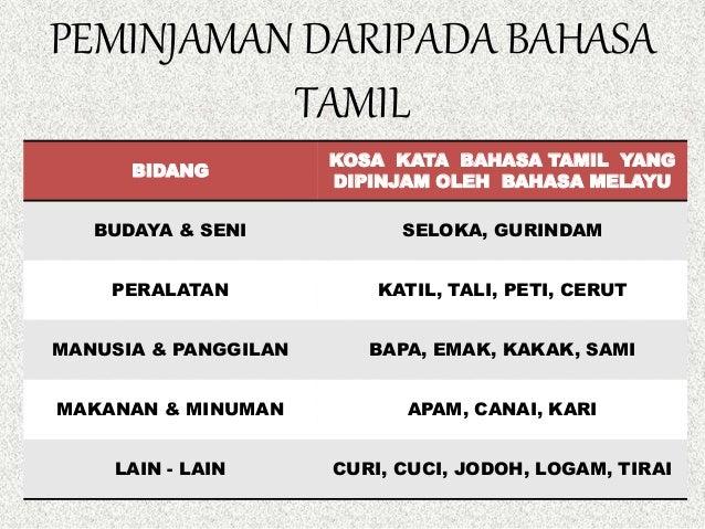 Sub 1 5 Unsur Dalam Bahasa Melayu