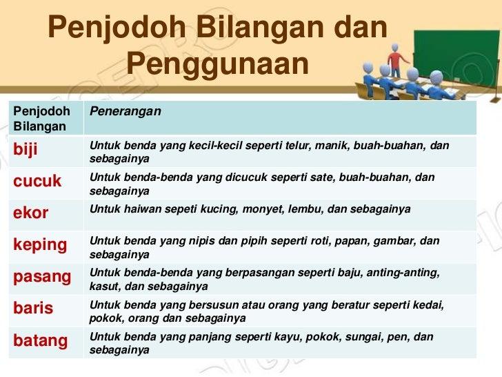 Bahasa Melayu Tahun 6 Penjodoh Bilangan