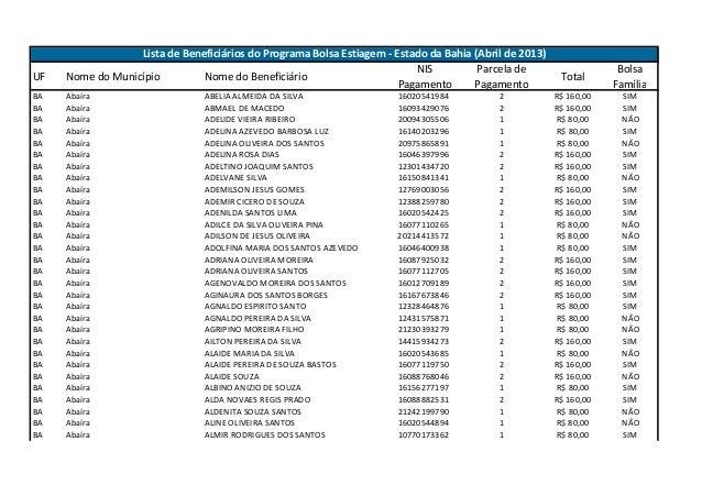 Lista de Beneficiários do Programa Bolsa Estiagem - Estado da Bahia (Abril de 2013)                                       ...