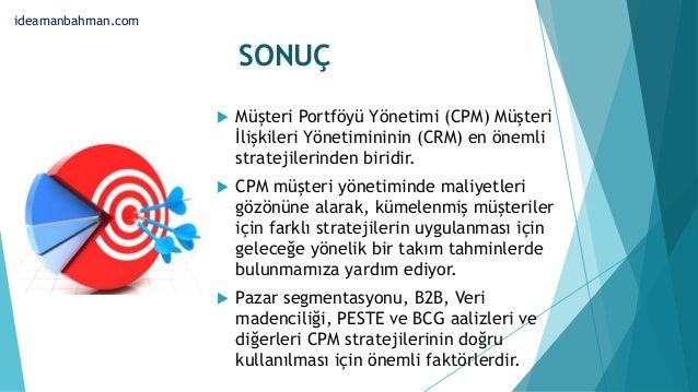Musteri Portfoyu Yonetimi Bahman Huseynli