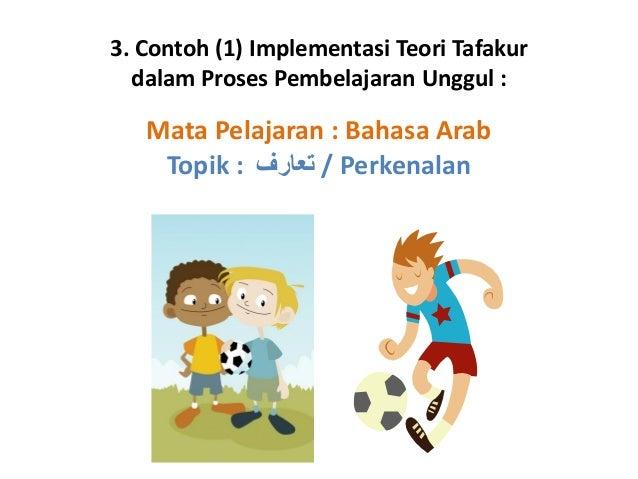 3. Contoh (1) Implementasi Teori Tafakur dalam Proses Pembelajaran Unggul : Mata Pelajaran : Bahasa Arab Topik : تعارف /...
