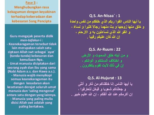 Fase 3 : Menghubungkan rasa kekaguman dengan keyakinan terhadap keberadaan dan kebesaran Sang Pencipta Q.S. An-Nisaa` : 1 ...