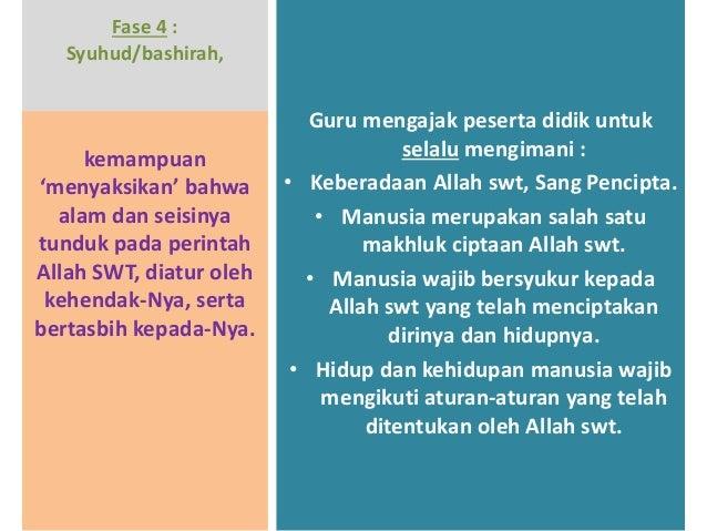 Fase 4 : Syuhud/bashirah, Guru mengajak peserta didik untuk selalu mengimani : • Keberadaan Allah swt, Sang Pencipta. • Ma...