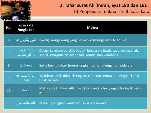 2. Tafsir surat Ali 'Imran, ayat 190 dan 191 : b) Penjelasan makna istilah kosa kata No. Kosa kata /ungkapan Makna 6 الذي...