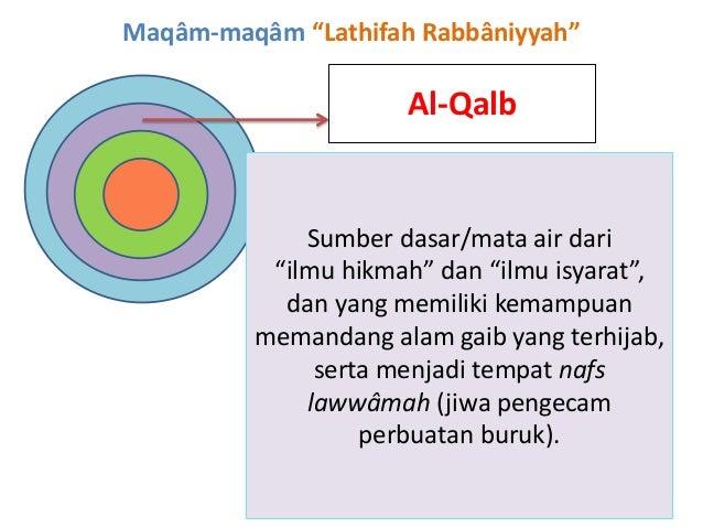 "Maqâm-maqâm ""Lathifah Rabbâniyyah"" Al-Qalb Sumber dasar/mata air dari ""ilmu hikmah"" dan ""ilmu isyarat"", dan yang memiliki ..."