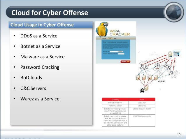 cyber security in cloud computing pdf