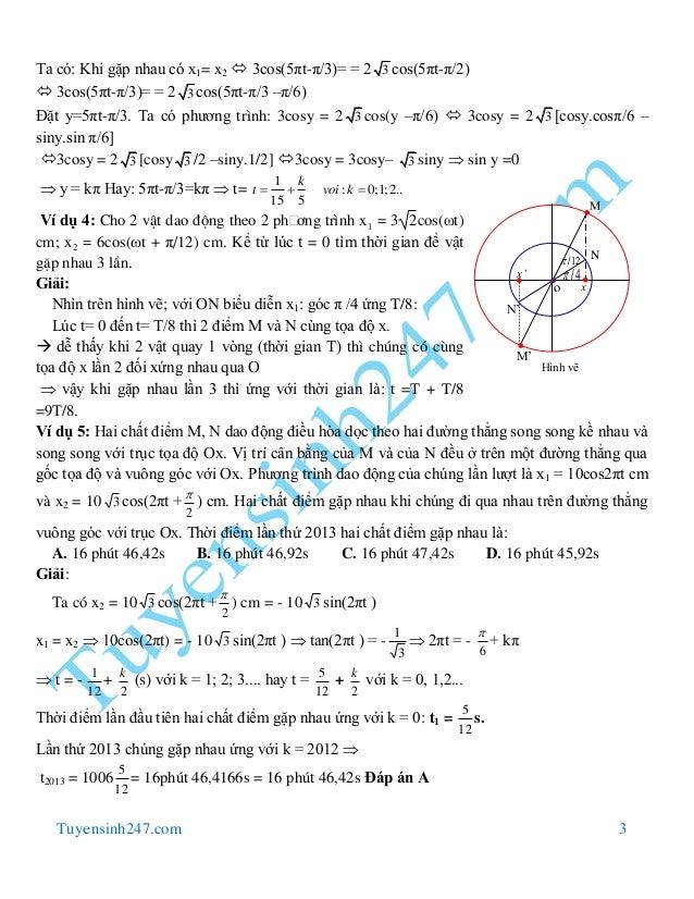 Tuyensinh247.com 3 Ta có: Khi gặp nhau có x1= x2  3cos(5πt-π/3)= = 2 3 cos(5πt-π/2)  3cos(5πt-π/3)= = 2 3 cos(5πt-π/3 –π...