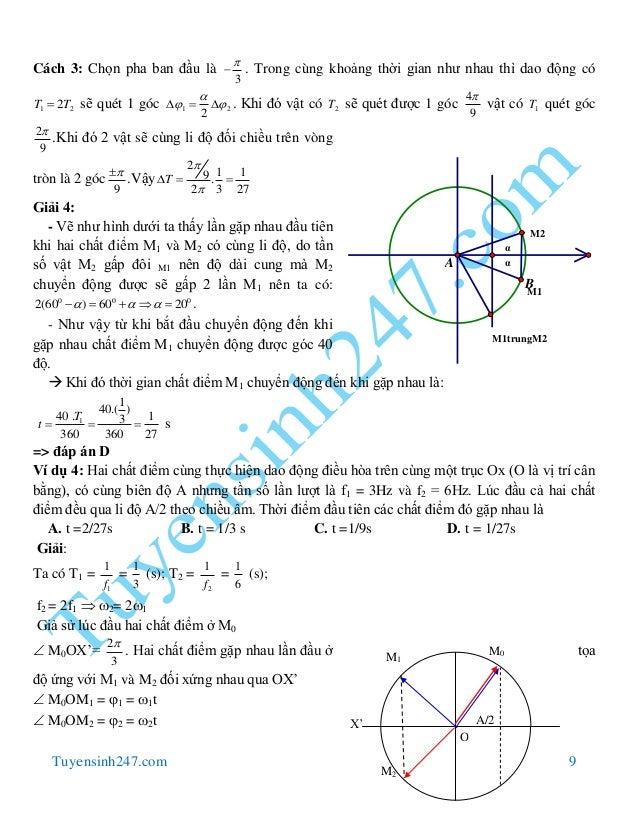 Tuyensinh247.com 9 α α M1trungM2 M2 M1 A B Cách 3: Chọn pha ban đầu là 3   . Trong cùng khoảng thời gian như nhau thì da...