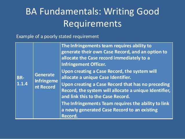 Riordan Business Requirements Document