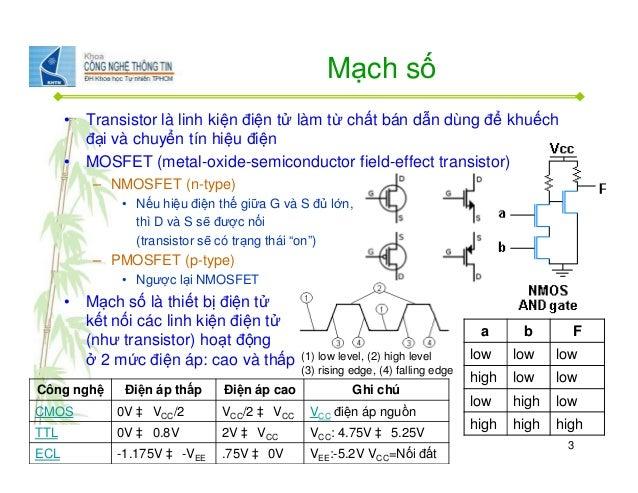 Kiến trúc máy tính và hợp ngữ bài 06 Slide 3