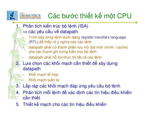 Kiến trúc máy tính và hợp ngữ bài 07 Slide 3