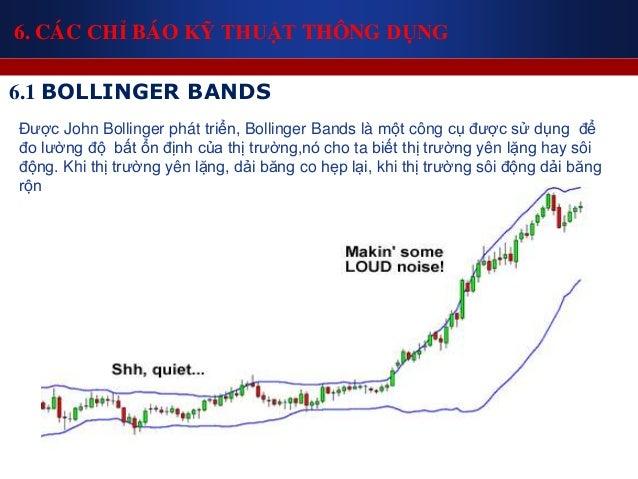 Cong cu bollinger bands