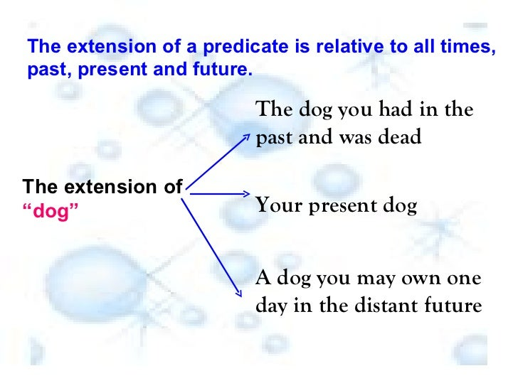 """The extension of a predicate is relative to all times, past, present and future. The extension of  """"dog"""" The dog you had i..."""