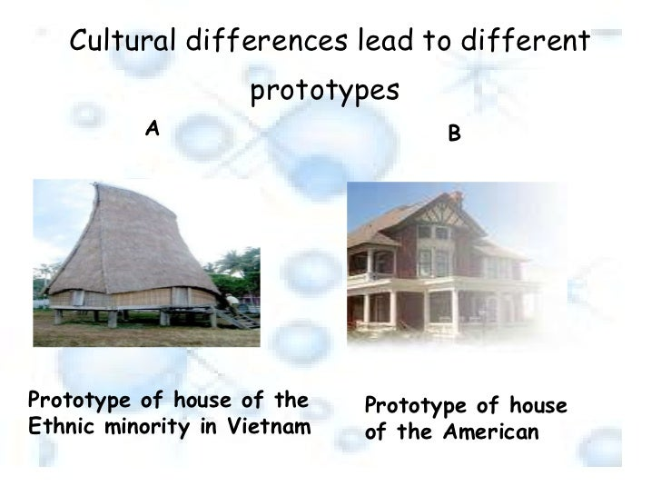 Cultural differences lead to different prototypes   Prototype of house of the Ethnic minority in Vietnam Prototype of hous...