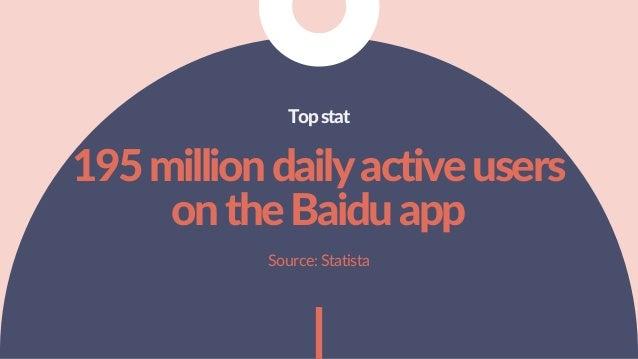 Baidu Advertising Guide Slide 2
