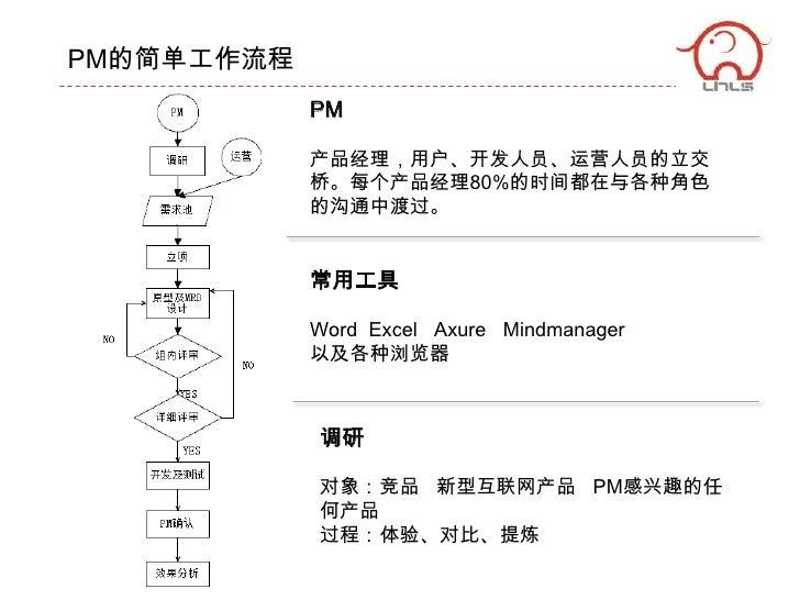 Baidu pm心得分享 Slide 2