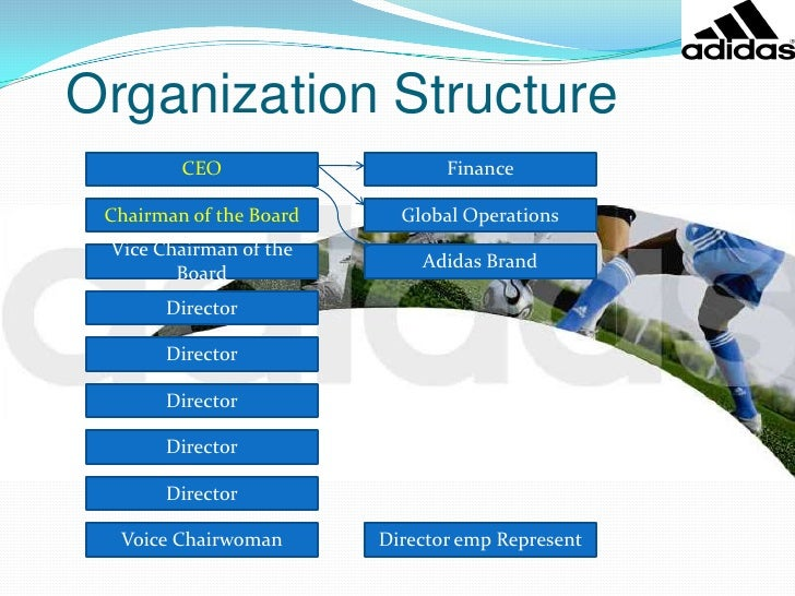 Organization And Business Structure Of Adidas Essay