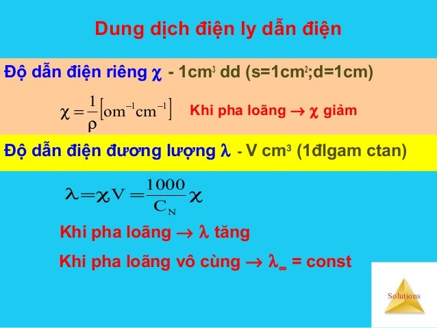 Image Result For Khi Solutionsa