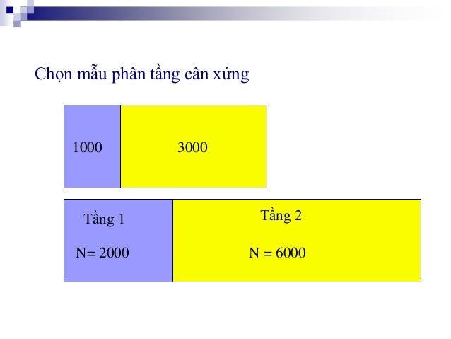 Tầng 1 Tầng 2 N= 2000 N = 6000 Chọn mẫu phân tầng cân xứng 1000 3000