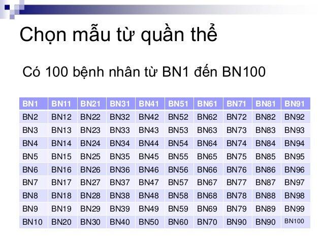 Chọn mẫu từ quần thể BN1 BN11 BN21 BN31 BN41 BN51 BN61 BN71 BN81 BN91 BN2 BN12 BN22 BN32 BN42 BN52 BN62 BN72 BN82 BN92 BN3...