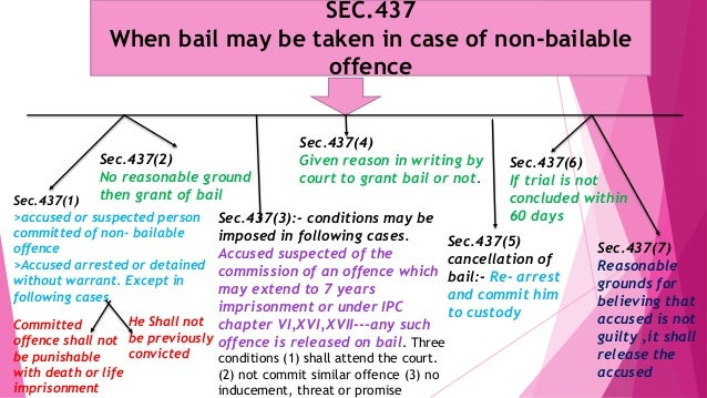 non bailable sections