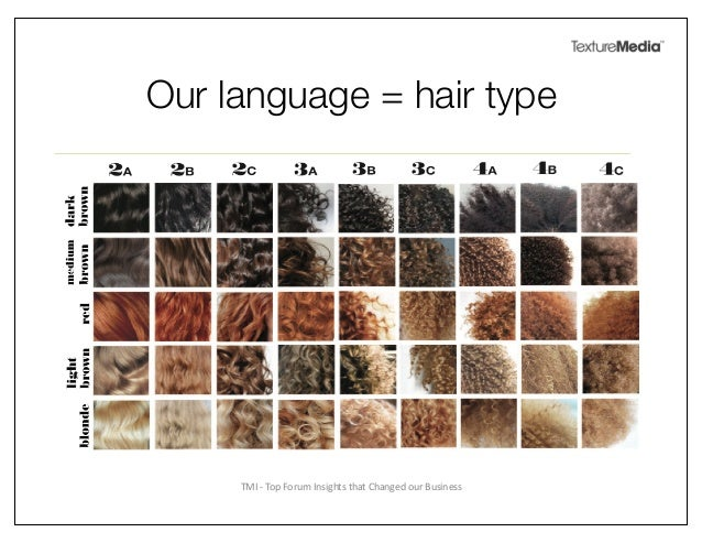 african american hair types and textures chart african