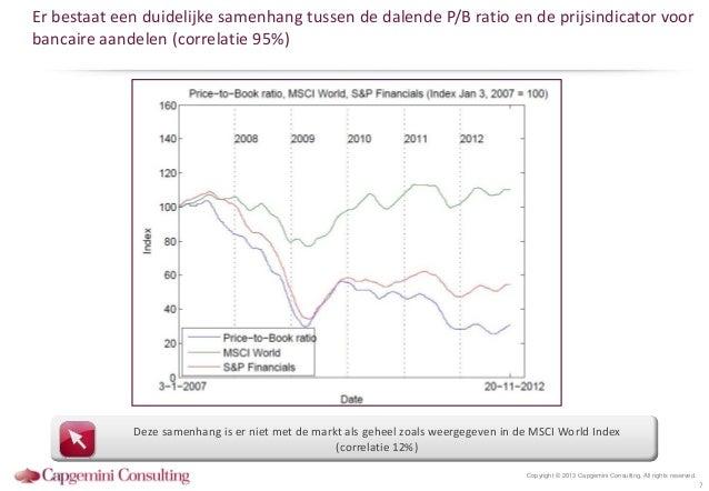 Er bestaat een duidelijke samenhang tussen de dalende P/B ratio en de prijsindicator voorbancaire aandelen (correlatie 95%...
