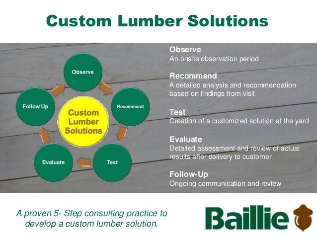 An analysis of bmp lumber co