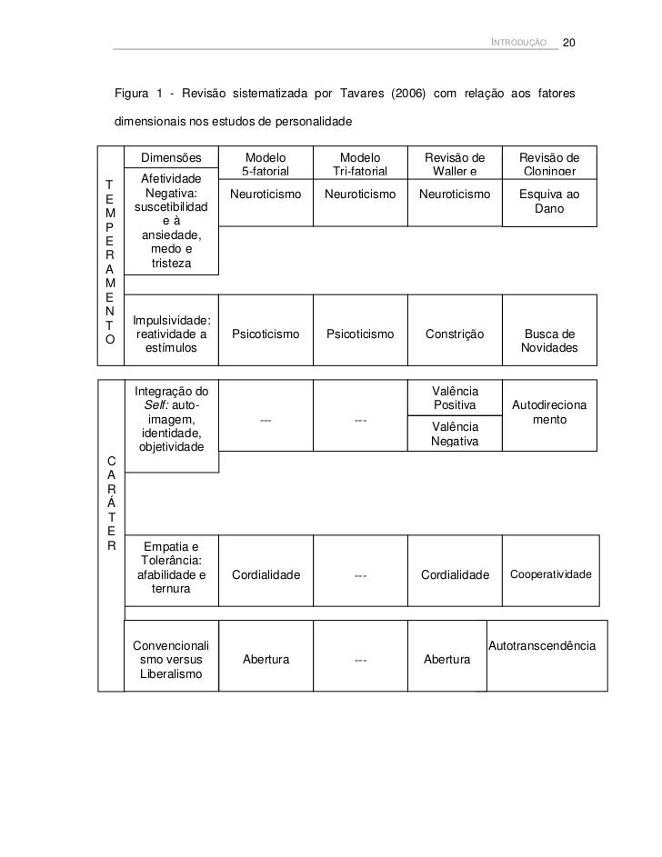 multiphasic personality questionnaire mpq pdf
