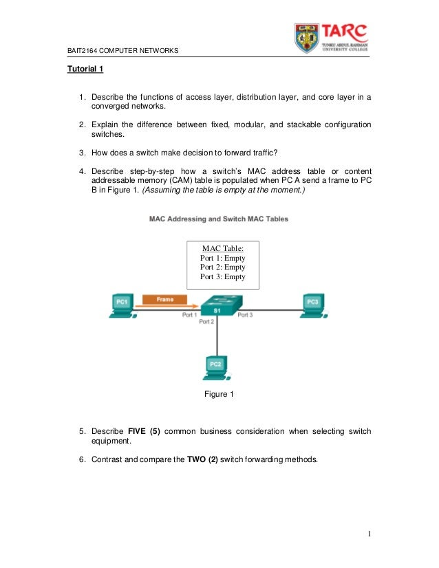 BAIT2164 COMPUTER NETWORKS 1 Tutorial 1 1. Describe the functions of access layer, distribution layer, and core layer in a...