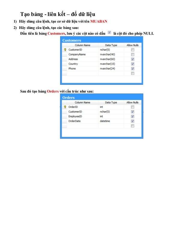 Tạo bảng - liên kết – đổ dữ liệu 1) Hãy dùng câu lệnh, tạo cơ sở dữ liệu với tên MUABAN 2) Hãy dùng câu lệnh, tạo các bảng...