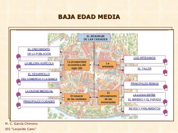 """BAJA EDAD MEDIA M. C. García Chimeno IES """"Leopoldo Cano"""""""