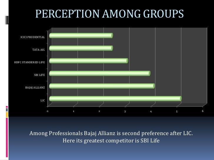 bajaj allianz Find 131 bajaj allianz recruiters on naukricom follow top recruiters across different locations / employers & get instant job updates.