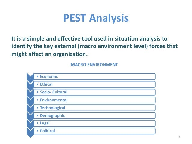 macro environmental analysis of furniture industry Competitive analysis and porters five forces discover everything you want to know macro environment, industry environment, (or porter's five forces), and.