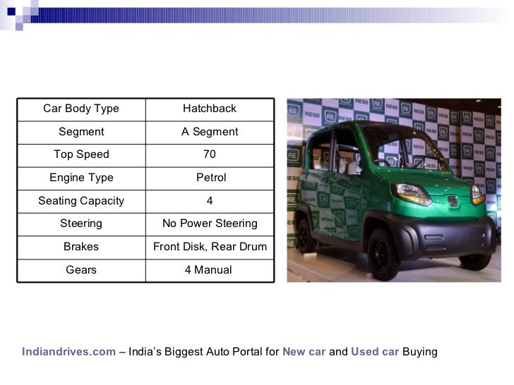 Bajaj Re60 Low Budget Car Unveiled