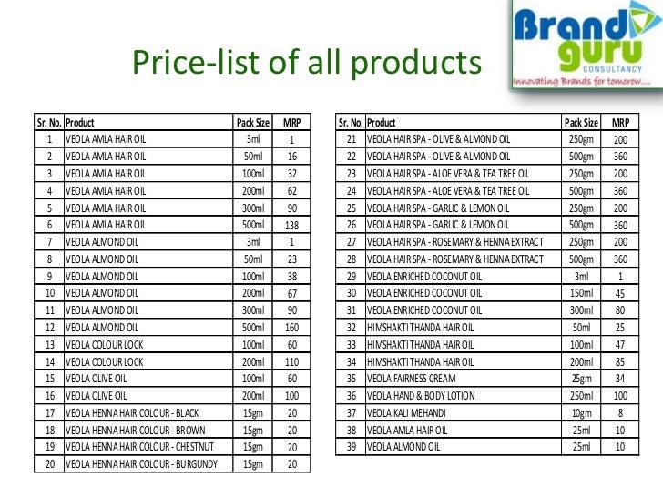 dabur product price list pdf