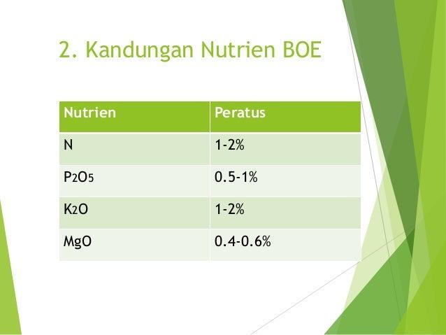  Sungkupan sawit muda:  Satu kampit (20kg) BOE untuk setiap pokok di sekitar kawasan pengakaran (gamarajah 3)