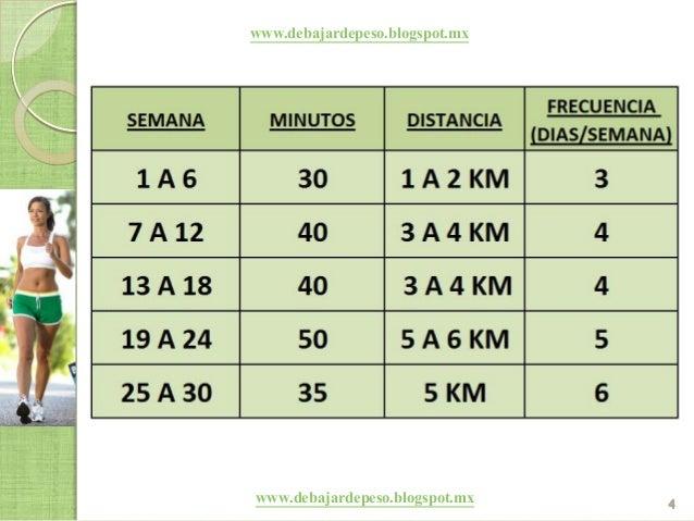 4 www.debajardepeso.blogspot.mx www.debajardepeso.blogspot.mx