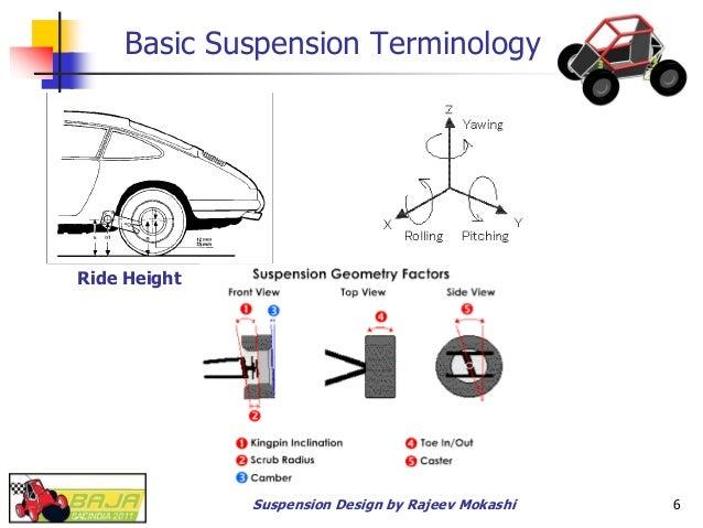 Baja sae india suspension design