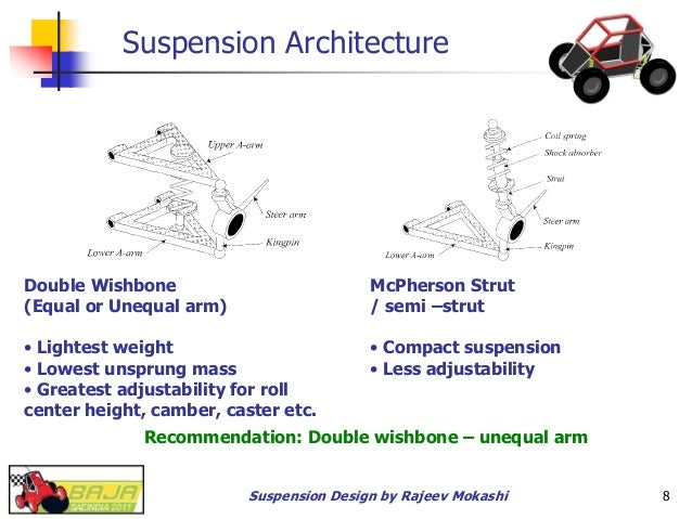 Baja sae india suspension design