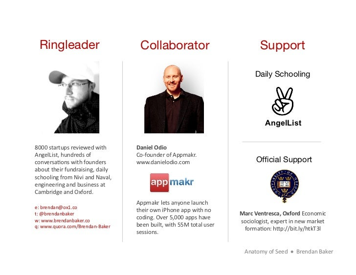 Ringleader                                      Collaborator                                                   Support    ...