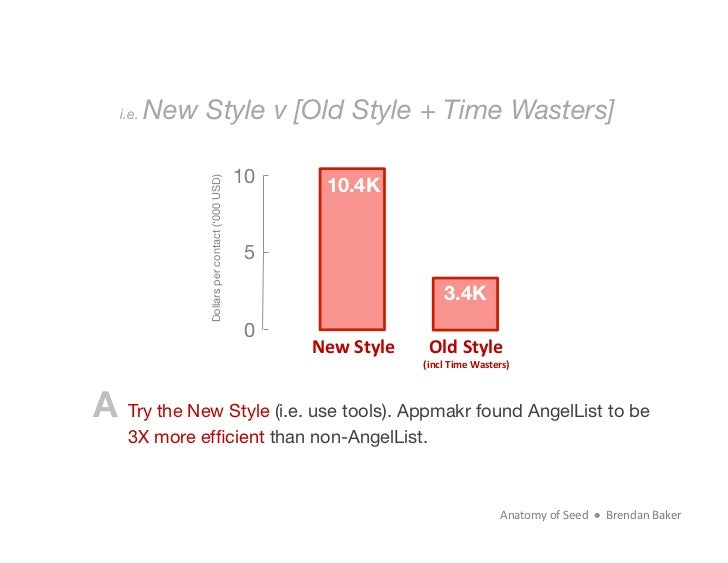 i.e.   New Style v [Old Style + Time Wasters]                                                       13.8K                 ...
