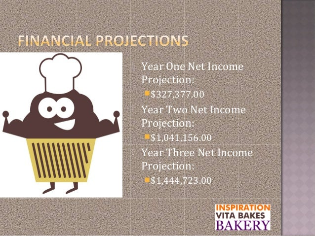  Year One Net IncomeProjection:$327,377.00 Year Two Net IncomeProjection:$1,041,156.00 Year Three Net IncomeProjectio...